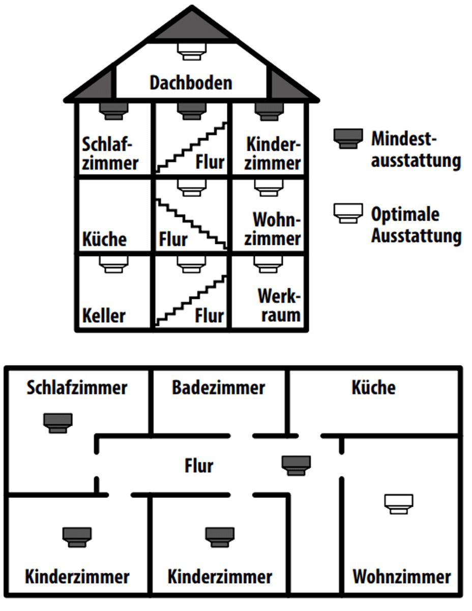 Details zu Brennenstuhl BrematicPRO Funk-Rauchmelder Smart Home Brandmelder  Rauchmelder